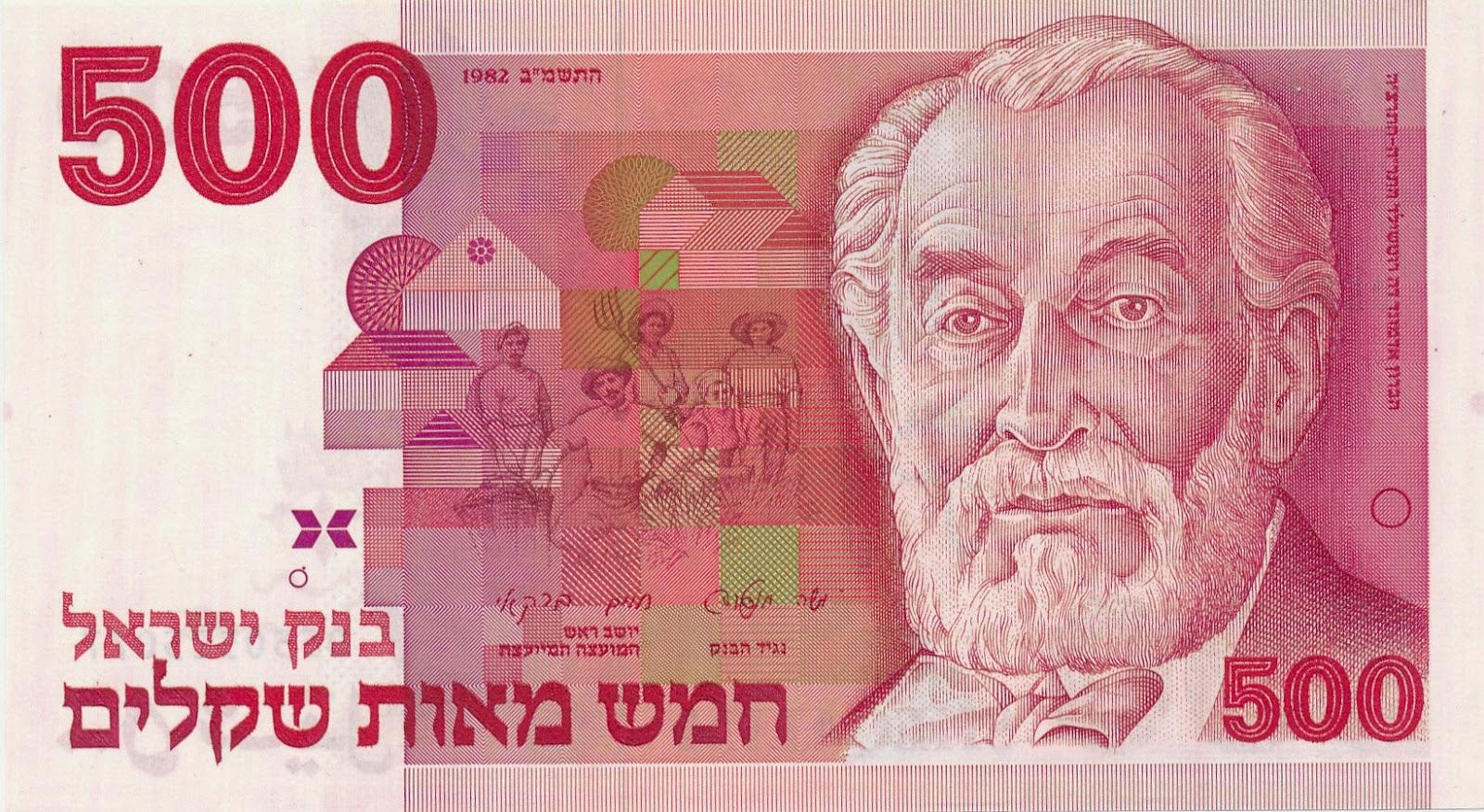 دور البارون روتشيلد باحتلال فلسطين