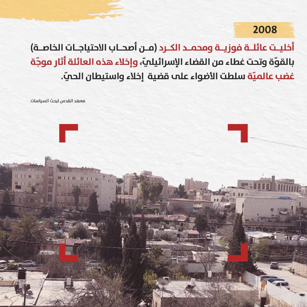 أشهر عمليات الإخلاء في حي الشيخ جراح