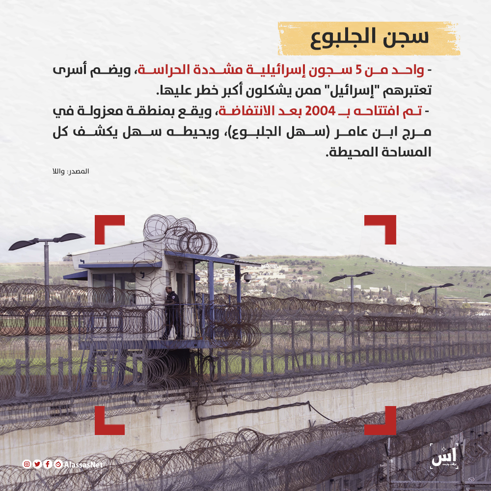 صدمة أمنية لسجن مُحصّن