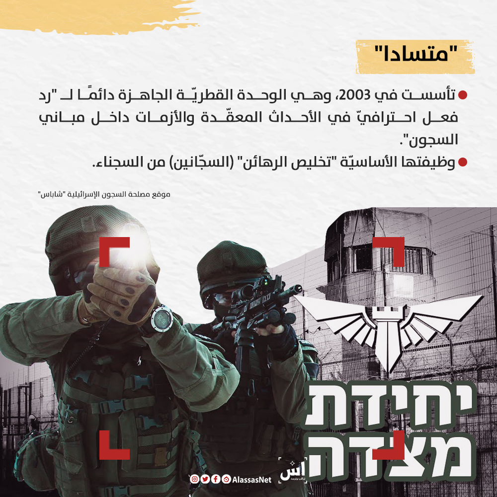 """تملك موقع مصلحة السجون الإسرائيلية """"شاباس"""" 4 وحدات قمع للأسرى الفلسطينيين متخصصة ومدربة على مهام مختلفة. ما هي هذه الوحدات؟ وما هي مهامها؟"""